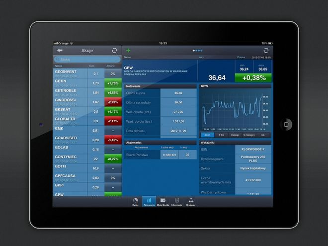 Aplikacja mobilna GPW umożliwia inwestorom śledzenie notowań, podstawowych statystyk i bieżących informacji