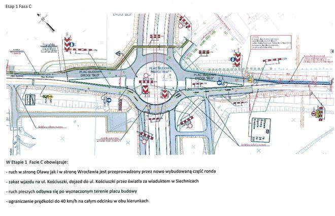 Schemat zmian w organizacji ruchu na rondzie w Siechnicach