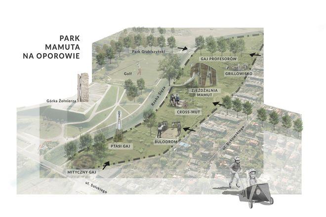 Oto koncepcja zagospodarowania terenu przy Ślęzie